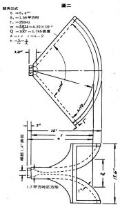 【技術轉貼】一又四分之一頓的音響─號角