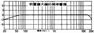 【技術轉貼】音響器材的選購●搭配與評估